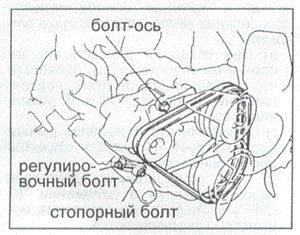 kreplenie-remney